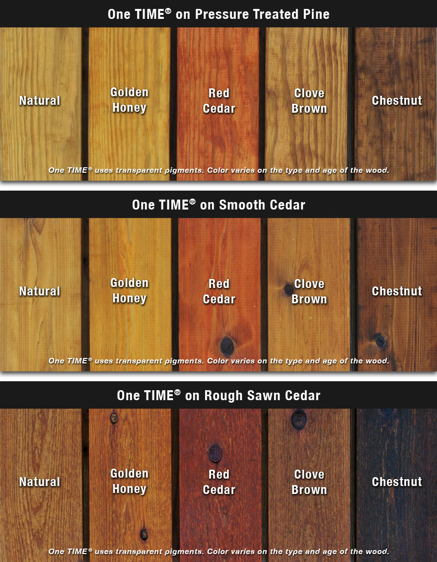 One time wood protector 5 gallons log stains contains 100 percent solids that cure in the wood no water solvents or waxes nvjuhfo Image collections